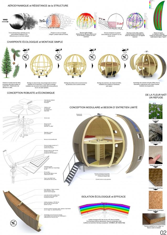 Refuge Fanton : Matériaux - Structure -Montage